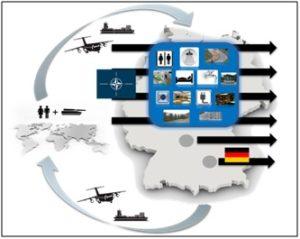 Skizze zur logistischen Drehscheibe Deutschland